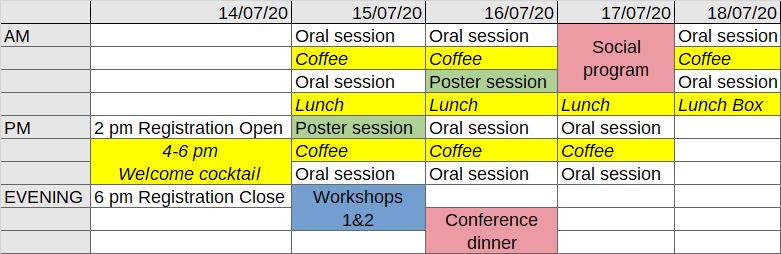 schematic program